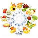 Какие витамины полезны для загара