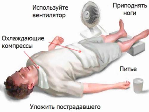 помощь при солнечном ударе