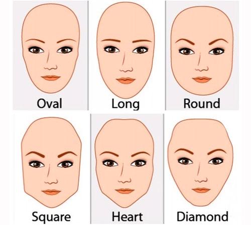 форма бровей по типу лица с ФОТО