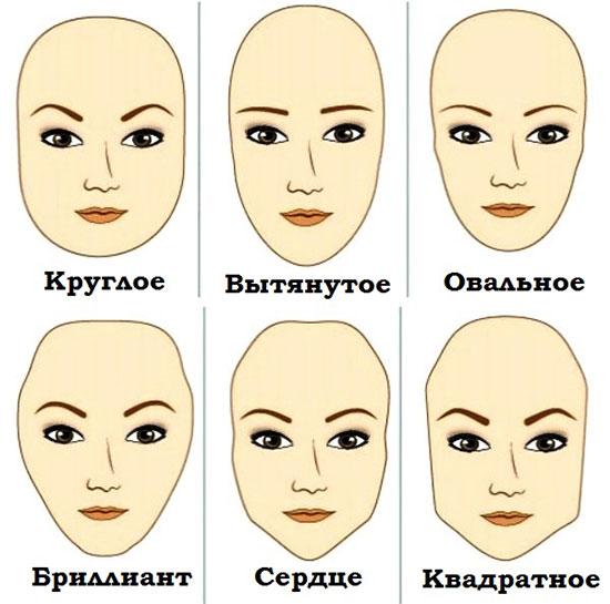 Как правильно сделать форму бровей по типу лица