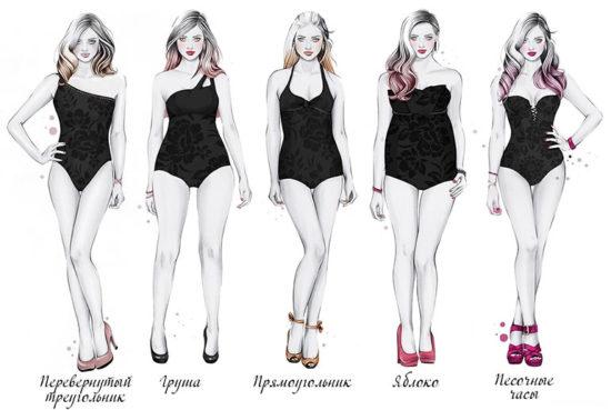 Типы женских фигур и что надо учитывать при выборе одежды